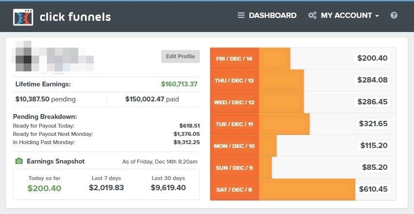 How much money Can You Make Using ClickFunnels Affiliate Marketing?