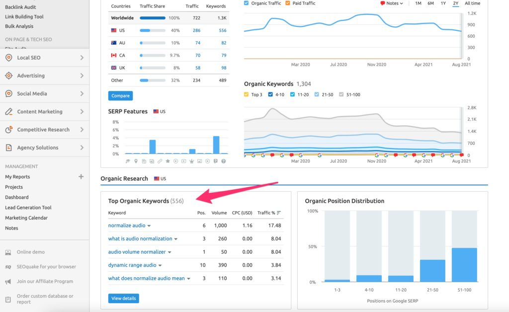 Find New Blog Post Ideas from Competitors Keyword and Blog Post